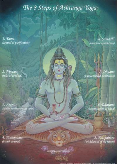 """Ashtanga Yoga là gì? Ý nghĩa của thuật ngữ """"8 nhánh yoga"""""""